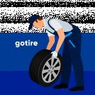 Gotire