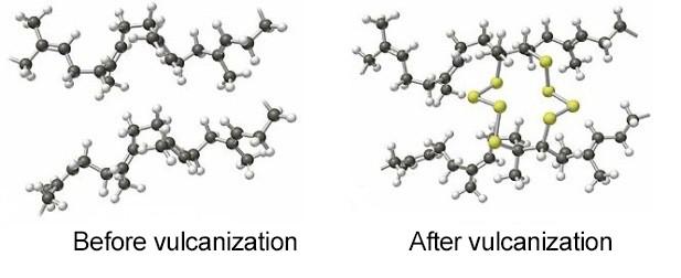 Что такое вулканизация в химии